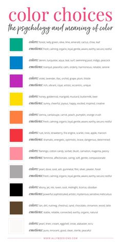 Properly Choose the Perfect Brand Colors for Your Business Full chart of color psychology and the emotions that are involved in selecting colors for your branding Psychology Meaning, Psychology Of Color, Psychology Careers, Educational Psychology, Color Psychology Marketing, Marketing Colors, Beste Logos, Color Combos, Color Schemes