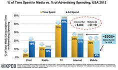 #mobileadvertising