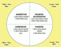 "Raisuly Communication style (assertive)         Chaney           ""                 ""     (aggressive)"
