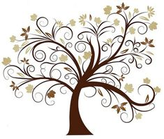 Family tree - I think this is the one!
