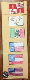 The Teaching Thief: Six Flags Over Texas...A Flip Book