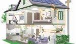 Монтаж внутренних сетей электроснабжения