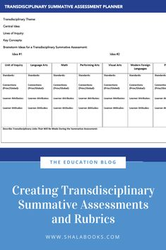 "Imagine the power of a system where teachers co-create ""transdisciplinary"" summative assessment tasks that are based on ""transdisciplinary"" standards with the matching ""transdisciplinary"" rubrics to support them. Read to find out how! Summative Assessment, International Baccalaureate, School S, Professional Development, Rubrics, How To Find Out, Language, The Unit, Teacher"