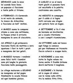 sporcle italian essay phrases