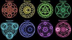 Alchemy Tutorial/Explanation: Human Transmutation by themrparticleman on DeviantArt Dessin Animé Lolirock, Magia Elemental, Art Magique, Magic Symbols, Harry Potter Tattoos, Magic Art, Fantasy Weapons, Disney Tattoos, Finger Tattoos