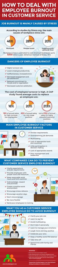 How to Deal with Employee Burnout in Customer Service (Infographic): http://www.providesupport.com/blog/how-to-deal-with-employee-burnout-in-customer-service/ #customerservice #infographic