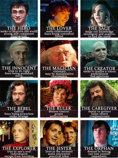 Harry Potter Character Archetypes