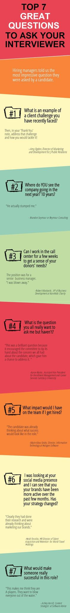 Top 7 great questions to ask your Interviwer