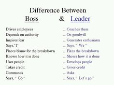 The difference in a Boss and a Leader http://livingtolead.com/#leadership #Livingtolead