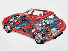 Renault 5 Turbo '05.1980–82