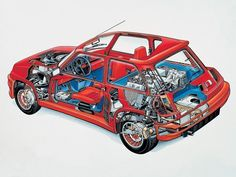 Renault 5 Turbo '05.1980–82