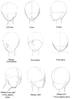 so helpful! how to draw faces from different angles Manga_Tutorial__Head_Direction_by_MermaidUnderSea.jpg (1152×1590) | best stuff