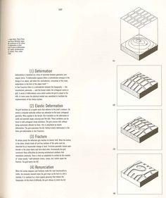 """""""San Francisco: La grille sur les collines (The Grid meets the Hills)"""" (1999)."""