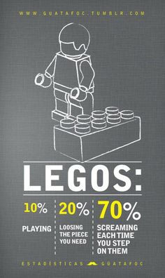 Legos-they kept getting smaller now...
