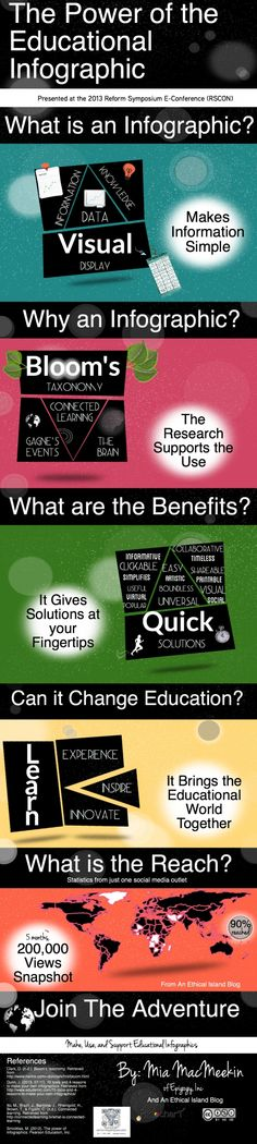 The Power of the Educational Infographic