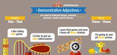 Si quieres saber cómo indicar en dónde están los objetos o lugares, esta infografía puede ayudarte.  Demonstrative adjectives.