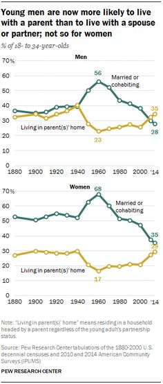 Pew Research Center : Photo
