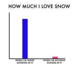12 Charts That Only Those Who Have Survived A Canadian Winter Will Understand