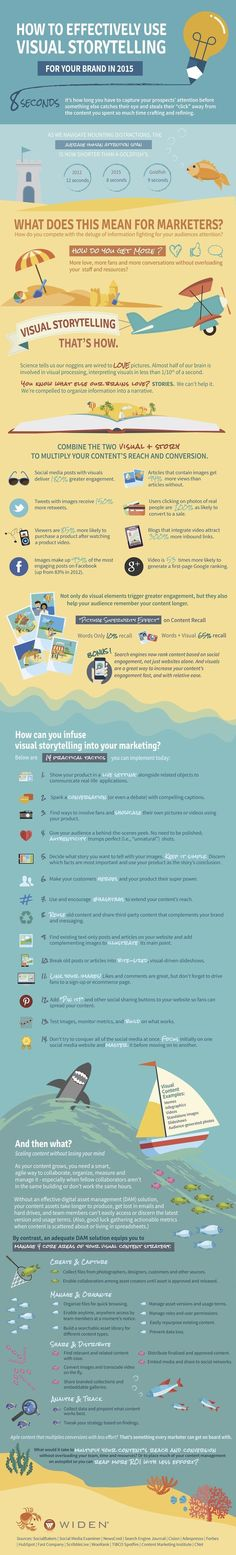 Check out this infographic about what marketers can do to combine the visual and the story into their content to multiply its reach and conversion rates.: