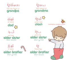 I think this is my 4. lesson ^^ Today we will learn family in Korean~ I hope it helps :3 fanart by susupapanda