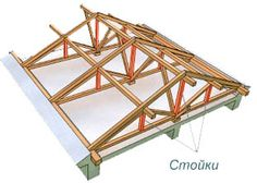 Стойки A Frame House, Roof Structure, Attic, Sweet Home, Building, Home Decor, Shelter, Garage, Design