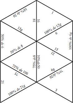 PROBLEMAS SOBRE PORCENTAJES - YouTube   Matemáticas   Pinterest ...
