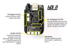 Andrew McPherson of the Augmented Instruments Laboratory, C4DM let us know that they have launched a new Kickstarter project to fund the development of Bela – a high-performance, ultra-low-la…