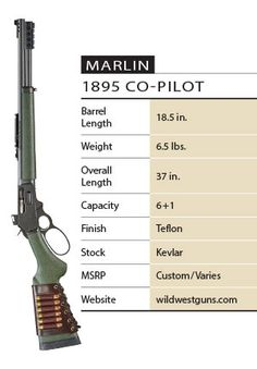 Weapons Guns, Guns And Ammo, Marlin 1895, Armas Wallpaper, Scout Rifle, Lever Action Rifles, Hunting Rifles, Bow Hunting, Custom Guns