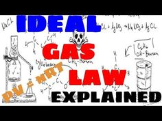 Ideal Gas Law Explained