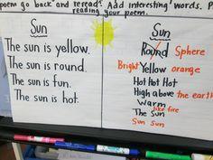 Joyful Learning In KC: Poetry Writing In Kindergarten