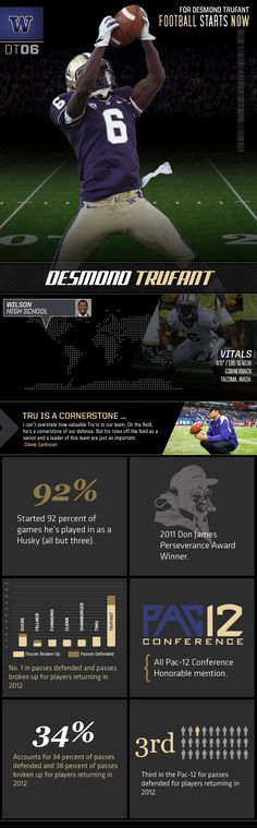 New infographic on Desmond Trufant! Check it out. #FootballStartsNow!