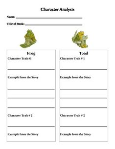 frog and toad ice cream activities