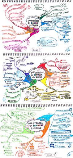 Ateliers du Bonheur à l'école en 3 Mind Maps - Colloque du 17/01/2015 organisé par la Fabrique Spinoza (notes personnelles C. Roy)