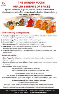 Food Facts - Health benefits of spices