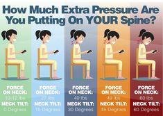 """All this working from home taking a toll on your neck? This article is all about what causes neck strain, how to determine if you have neck strain, and how to get some relief.  Our increased screentime has resulted in people sitting for much longer, statically, staring at their screens. And this reality takes its toll, physically, with the first """"victim"""" being the neck. This """"neck abuse"""" has a trendy name:   Tech neck.    Tech neck may be more prevalent right now, as most people are stuck… Herbs For Health, Health And Wellness, Health Fitness, Healthy Kids, Get Healthy, Neck Strain, Acupuncture Benefits, Sore Neck, Neck And Back Pain"""