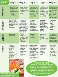 sund og billig madplan