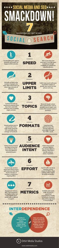 Social Media vs SEO Smackdown - Comparison. Both have their purposes, both have their strengths, both important...