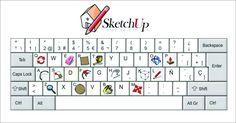 Atalhos Sketchup
