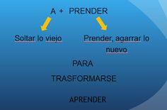 Sobre Coaching Ontológico: Aprendizaje transformacional - Distinción de coach...