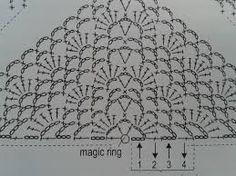 Resultado de imagen para baktus chal patrones