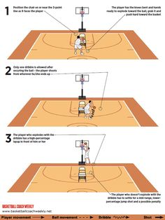 Grab A Seat, Get Better Off The Dribble