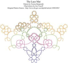 Tat-a-Renda - all about Tatting Lace, and a bit of this and that. Tatting Patterns Free, Doily Patterns, Stitch Patterns, Needle Tatting, Tatting Lace, Crochet Doilies, Crochet Lace, Crochet Snowflakes, Tatting Tutorial