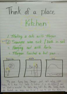 Thoughts of a Third Grade Teacher: Writing Workshop