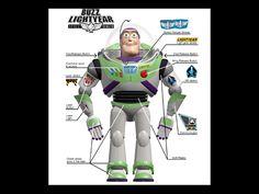 Buzz Lightyear Costume Ideas - Page 3