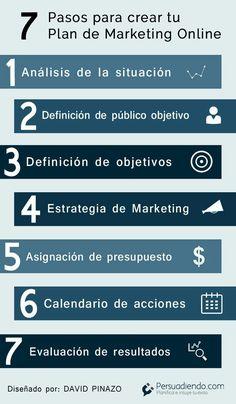 7 pasos para crear tu plan de marketing online