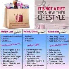 Plexus products are for overall health not just for weight loss. Ambassador for Plexus Products, Plexus Pink Drink, Plexus Ambassador, Plexus Slim, Plexus 96, Lose Inches, Pink Drinks, Science, Weight Management, Plexus Products
