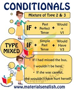 If Clauses – Mixed Type in English – Grammar English Grammar Notes, Teaching English Grammar, English Writing Skills, English Vocabulary Words, English Lessons, English Language, Interesting English Words, Learn English Words, English Study