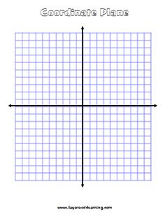 Battleship Activity - Graphing on a Coordinate Plane | 6th Grade ...