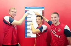 BFG , ozil and podolski pointing at the league table