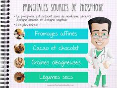 Principales sources de phosphore